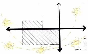 Sun Oriantation